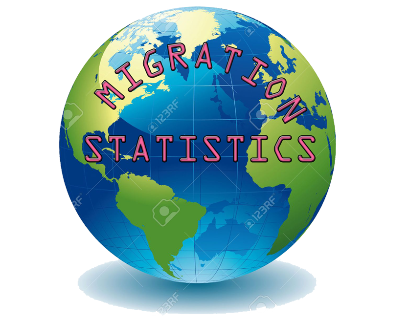 Migration Statistics - Training Program - May 2020